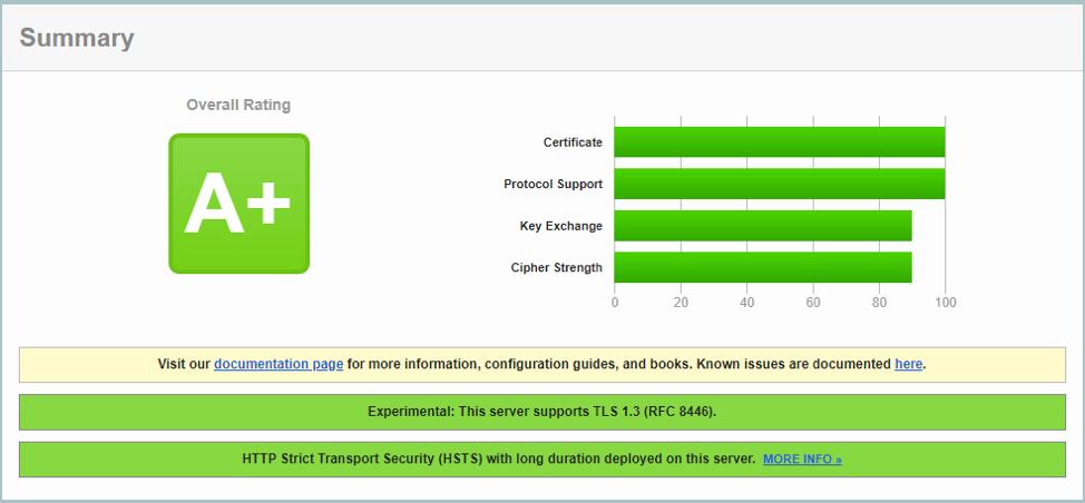 TLS 1.3 Test
